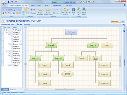 product breakdown structure excel template - pbs v wbs is there a difference project controls