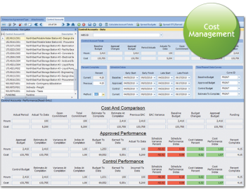 Integrated management in schedule and project cost control pdf